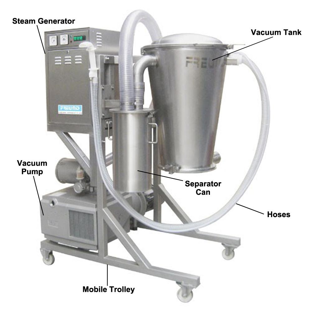 Steam Vacuum Pump Diagram Trusted Wiring Vss Svss Sanitiser Systems Mitchell Engineering Food Liquid Ring