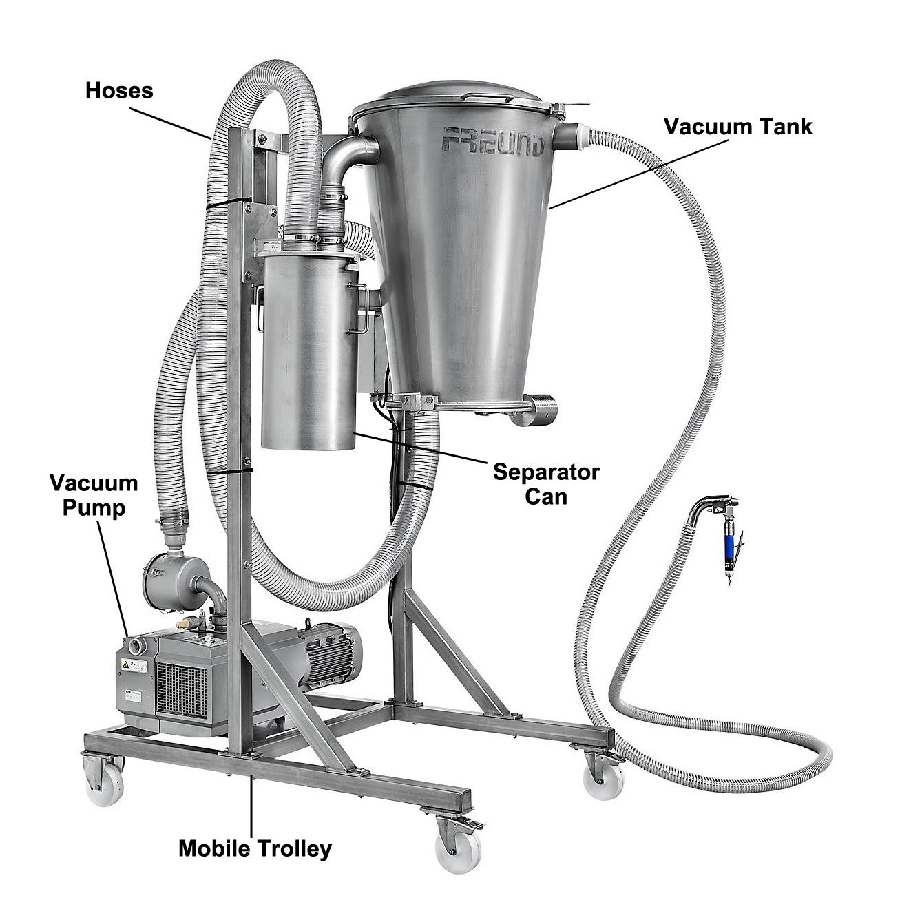 Vss  Svss Steam Vacuum Sanitiser Systems
